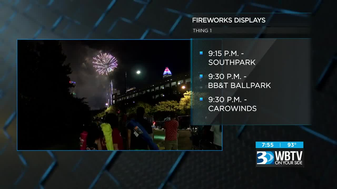 Where to watch fireworks in the Charlotte area this July