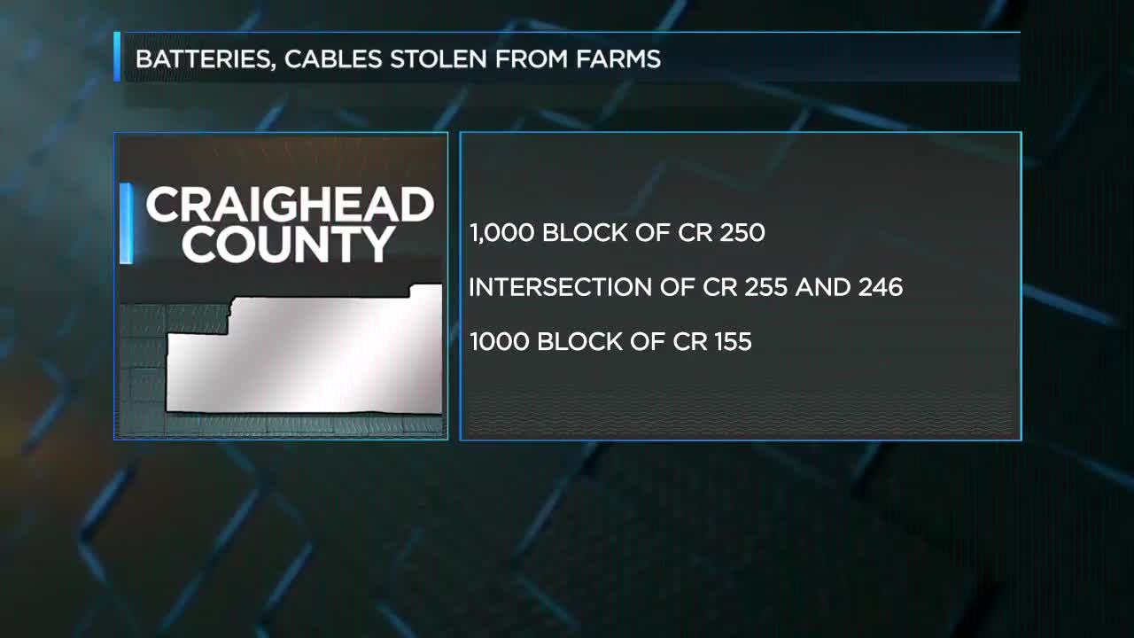 Thieves harvest batteries, cables from area farms