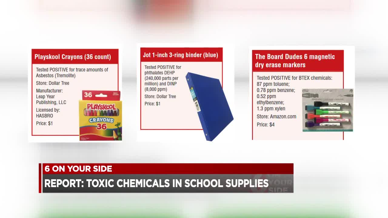 Report: Toxic chemicals found in some popular school supplies