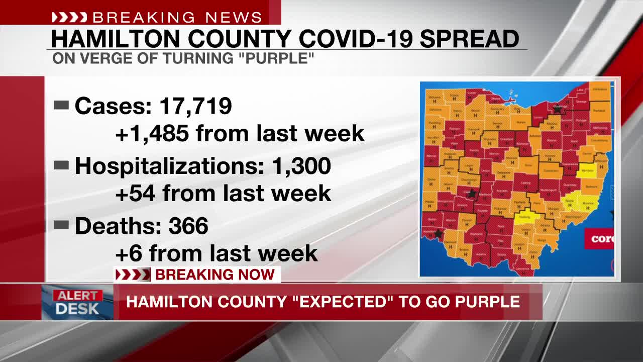 Hamilton County Expected To Reach Highest Level On Ohio S Covid 19 Scale Official Says
