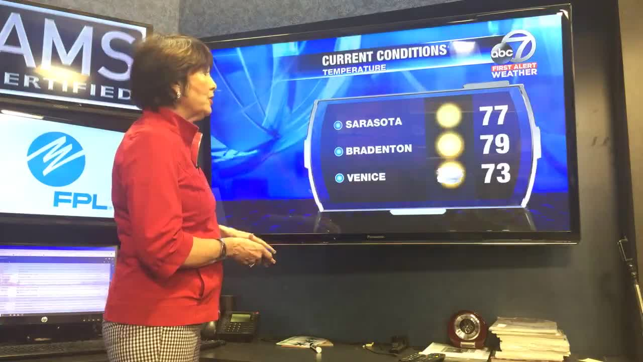 First Alert Weather Sunday Night Fog And Weather For New Years Eve With Wendy Ross